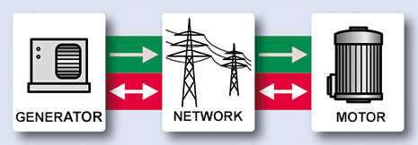 SYSTEM ELECTRIC: Loaded power network